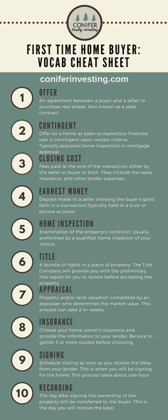 First Time Home Buyer Vocab Cheat Sheet with the top 10 terms used during the Home Buying Process. Receive a free mortgage calculator to analysis properties.