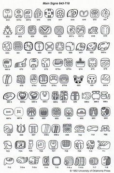 Mayan hieroglyphs, posted by J. Eric S. Thompson