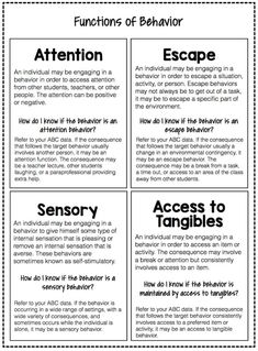 Types of Behavior Function {Why is that behavior occurring?} - The Autism Helper Types of Behavior Function {Why is that behavior occurring?} - The Autism Helper Classroom Behavior Management, Behavior Plans, Student Behavior, Behaviour Management, Behavior Charts, Social Behavior, Classroom Consequences, Special Education Behavior, Behavior Tracking
