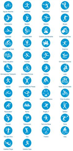 Pictograms for the Panamerican games of 2011