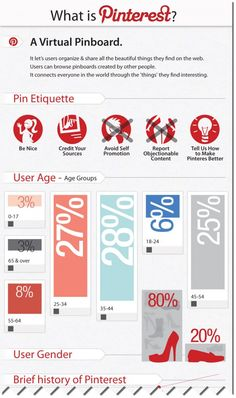 Awesome 60 Pinterest Marketing infographic Check more at http://dougleschan.com/the-recruitment-guru/pinterest-marketing/60-pinterest-marketing-infographic/