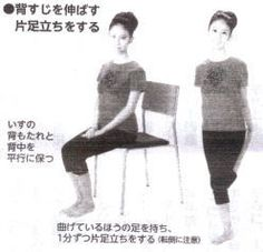 ミトコンドリアをふやす方法=背すじを伸ばす。片足立ちをする。