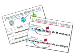 Teachers Corner, French Resources, School 2017, Cycle 3, Elementary Schools, Classroom, Education, Math, Learning