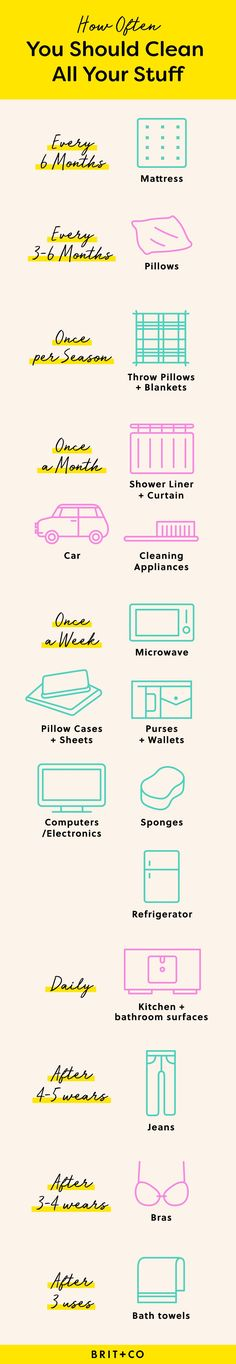 Save this infographic guide to learn how often you should clean all of your stuff like your mattress, pillows, throw pillows and blankets, shower liner and curtain, car, cleaning appliances, microwave, pillowcases and sheets, purses and wallets, computers and electronics, sponges, refrigerator, kitchen and bathroom surfaces, jeans, bras, and bath towels.