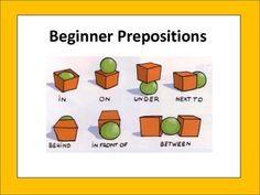 Beginner Prepositions (ESL)