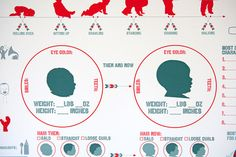 A Fill-In-The-Blanks Infographic For Tracking Your Baby's First Year