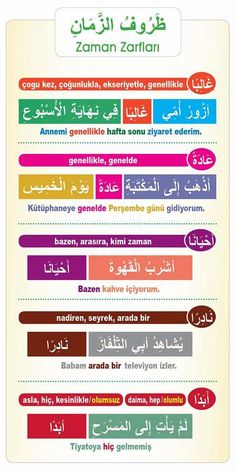Turkish Lessons, Arabic Lessons, Learn Turkish Language, Arabic Language, Arabic Conversation, Tenses English, Arabic Sentences, Learn Arabic Alphabet, Language Quotes