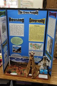 Grade Wit and Whimsy: Native American Museum Research Project Social Studies Projects, 4th Grade Social Studies, Social Studies Classroom, Research Projects, History Projects, Fair Projects, School Projects, Projects For Kids, Native American Projects