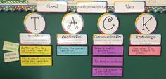 Math With T. How to organize a CAFE-style success criteria board for math problem solving in your own classroom! Art Lessons Elementary, Elementary Math, Math Lessons, Grade 6 Math, Fourth Grade, Grade 2, Daily 5 Math, Math Classroom, Classroom Ideas