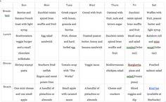 1 Week Pecetarian meal plan.. Yes people, I'm pescetarian, NOT vegan! :)