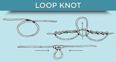Loop Knot - How To Tie A Fishing Knot | Fishing Tips and Fishing Gear, Survival and Preparedness at survivallife.com
