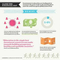UN Education First – United Nations Secretary General's Global Initiative on Education - Commitments