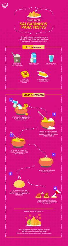 infografico_salgados_v02.jpg (680×2451)
