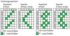 brikkeveving, enkelt forklart på denne siden. Simple tablet weaving patterns - no twisting, turning only. Each pattern in two versions - turning same direction or 4 F, 4 B