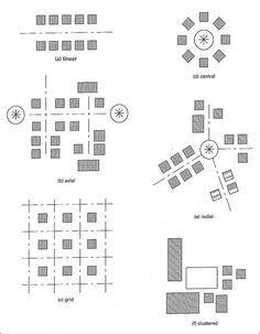 organisation spatiale architecture - Recherche Google