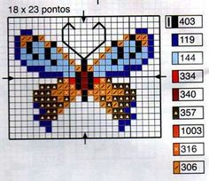 Mariposa Naranja y Azul Tiny Cross Stitch, Butterfly Cross Stitch, Cross Stitch Bookmarks, Cross Stitch Animals, Cross Stitch Charts, Cross Stitch Patterns, Cutwork Embroidery, Learn Embroidery, Cross Stitch Embroidery