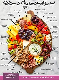 Be a Hosting Guru with this Ultimate Charcuterie Board! - Types of Cheese Charcuterie Recipes, Charcuterie And Cheese Board, Charcuterie Platter, Meat Platter, Cheese Boards, Cheese Platter Board, Antipasto Platter, Meat And Cheese Tray, Cheese Fruit Platters