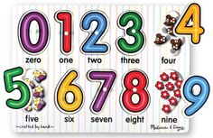 Six steps to teaching number recognition