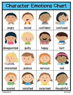 Character Emotions Charts FREE by The Reading Roundup Feelings Preschool, Teaching Emotions, Feelings Activities, Social Emotional Learning, Preschool Classroom, Preschool Learning, In Kindergarten, Expressing Emotions Activities, Social Skills Activities
