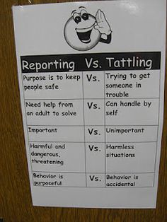 Reporting vs. Tattling (Good guide for children AND adults)