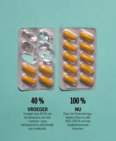 A bitter pill - windwaait.be