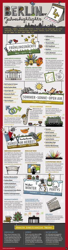 Educational infographic : Berliner Jahreshighlights | Mo Büdinger