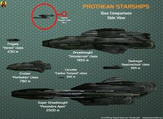 Mass Effect Prothean Starships Size Comparison. All of my Prothean Concept ships in comparison to each other. Spaceship Design, Spaceship Concept, Concept Ships, Mass Effect Ships, Mass Effect Art, Different Galaxies, Mass Effect Characters, Mass Effect Universe, Space Battles