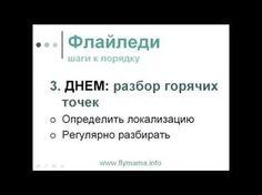 списки флайледи: 16 тыс изображений найдено в Яндекс.Картинках