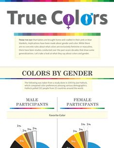 True Colors - Breakdown of Color Preferences by Gender