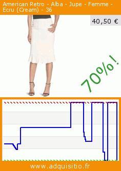 American Retro - Alba - Jupe - Femme - Ecru (Cream) - 36 (Vêtements). Réduction de 70%! Prix actuel 40,50 €, l'ancien prix était de 135,00 €. http://www.adquisitio.fr/american-retro/alba-jupe-femme-ecru-0