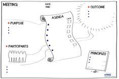 visual meeting template
