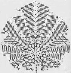 Home Decor Crochet Patterns Part 69 - Beautiful Crochet Patterns and Knitting Patterns Crochet Leaf Patterns, Crochet Leaves, Crochet Motifs, Crochet Mandala, Crochet Diagram, Freeform Crochet, Crochet Chart, Thread Crochet, Crochet Doilies