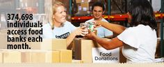 Food Banks Ontario