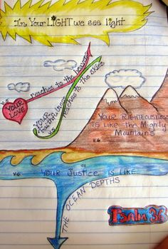 1-Minute Bible Love Notes: Drawing out Scripture as a way to remember it.