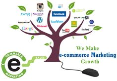We all know about the increasing trend of online shopping platform. There are many online stores don't even have a physical address as they solely sell products via their e-commerce website.  For More : http://blog.neuronsoftsols.com/