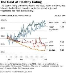 Food stamps monthly benefitg 710534 image result fandeluxe Choice Image