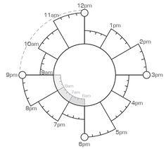 EllyBeth: Chronodex | Une autre façon d'organiser ses journé...