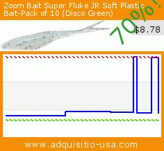 Zoom Bait Super Fluke JR Soft Plastic Bait-Pack of 10 (Disco Green) (Sports). Drop 70%! Current price $8.78, the previous price was $28.85. http://www.adquisitio-usa.com/zoom-bait-co/zoom-bait-super-fluke-jr-9