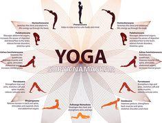 Surya Namaskar: The many benefits of Sun Salutation | Fitness | MiNDFOOD
