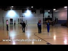 Volleyball Drill: 2.5 passing- rating for competitive serve receive passing