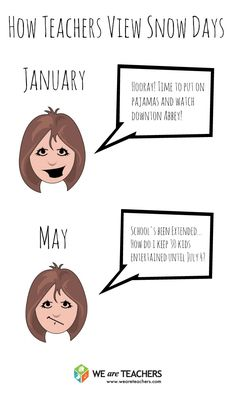 How Teachers View Snow Days in January vs. May #weareteachers