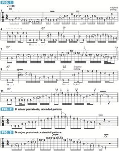 How to Create Flowing, Stylish Licks Like Eric Clapton - Guitar World Music Theory Guitar, Guitar Sheet Music, Jazz Guitar, Guitar Solo, Guitar Tabs, Guitar Chords, Blues Guitar Lessons, Online Guitar Lessons, Acoustic Guitar Lessons