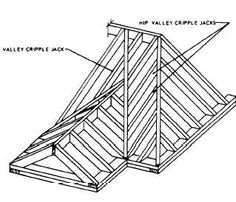Pole Barn Door Framing likewise 368098969515691888 together with My Roof Is Sagging besides Tires Cans And Bottles Oh My Part 2 together with 21116 With Porch. on porch post framing details