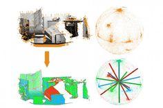 Orienteering for robots - http://scienceblog.com/71517/orienteering-for-robots/
