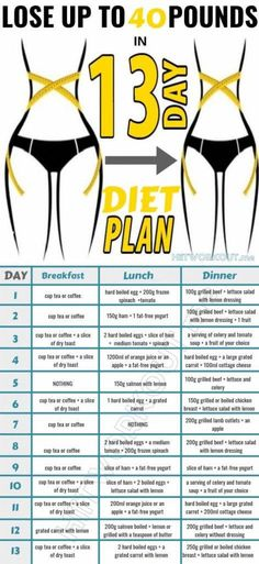 13 Day Metabolism Diet Help You To Lose Up 40 Pounds In 2 Weeks. The die… 13 Day Metabolism Diet Help You To Lose Up 40 Pounds In 2 Weeks. The diet also known as the 13 Day the not only helps you drop a significant amount of weight in. Boiled Egg Nutrition, Boiled Egg Diet Plan, Vegan Nutrition, 13 Day Metabolism Diet, Calorie Diet, Improve Metabolism, 13 Day Diet Plan, Egg And Grapefruit Diet, Lose 40 Pounds