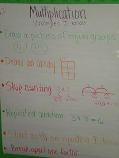 Multiplication Anchor Charts Refresher For And Graders