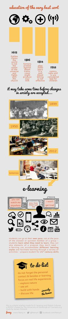 Educational infographic & Data E-learning - Education of the very best sort. Image Description E-learning - Education of the very best sort E Learning, Learning Activities, Flipped Classroom, Sorting, Culture, School, Infographics, Edinburgh, University