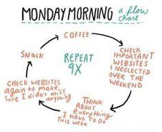 Monday Morning Humor | ... Economic Jokes | The Comedy Of Life - Funny Photos, Cartoons & Jokes
