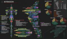 Eve online, myrmidon battlecruiser