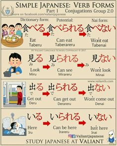 The adoption in around the century CE of kanji by the Japanese from Chinese emissaries was a blessing for the Japanese language since it was the first time the language appeared in written form. Japanese Verbs, Japanese Phrases, Study Japanese, Japanese Kanji, Japanese Culture, Learning Japanese, Japanese Grammar, Learning Italian, Japanese Language Lessons